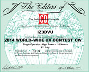 WW DX CONTEST CW 10 MTR IZ3DVU